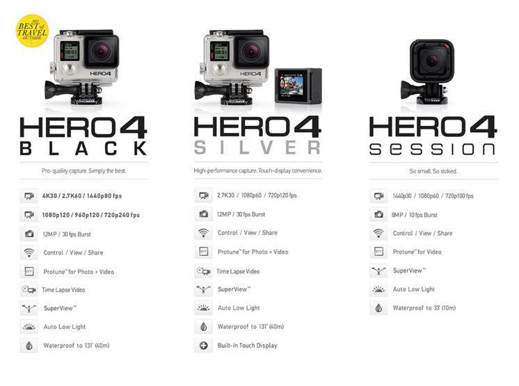 gopro camera comparison chart