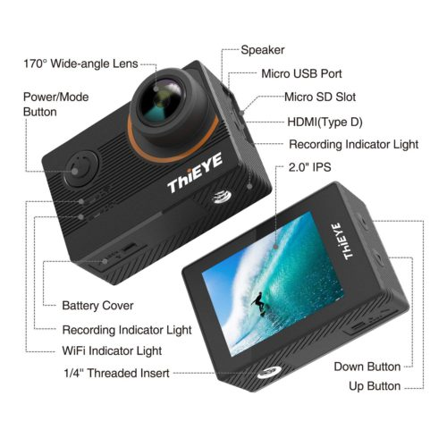 ThiEYE E7 Buttons and Controls