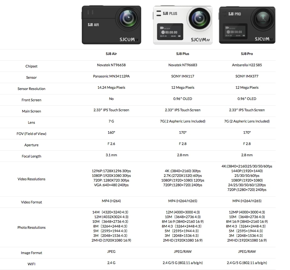 SJCAM SJ8 Pro Specifications