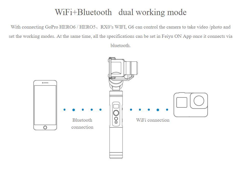 Feiyu Tech G6 bluetooth WiFi