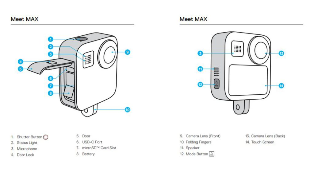 GoPro Max buttons