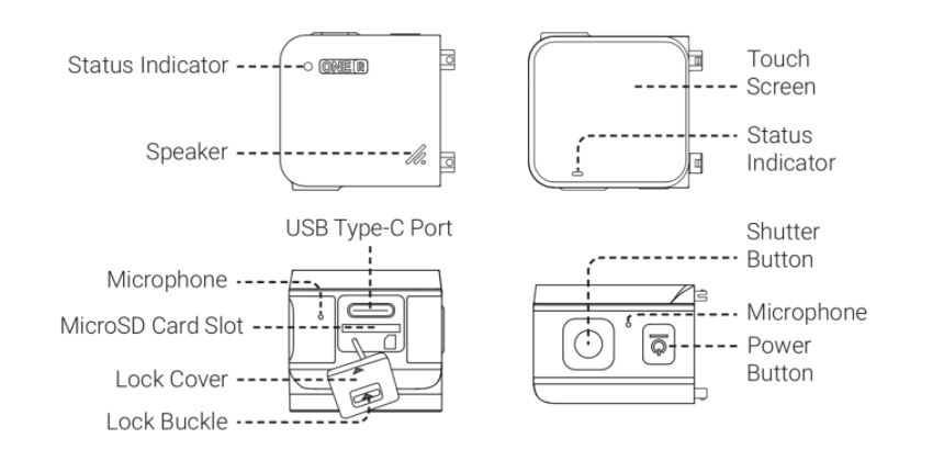 Insta360 One R Ports and Sockets